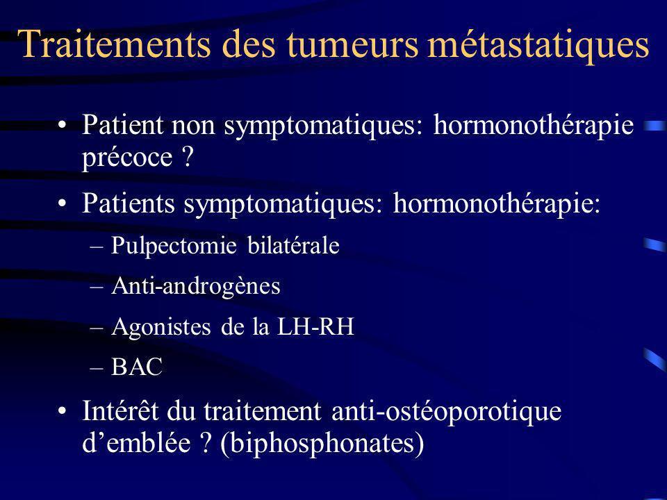Traitements des tumeurs métastatiques Patient non symptomatiques: hormonothérapie précoce ? Patients symptomatiques: hormonothérapie: –Pulpectomie bil