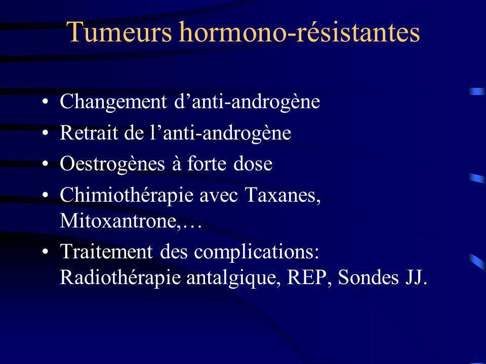 Tumeurs hormono-résistantes Changement danti-androgène Retrait de lanti-androgène Oestrogènes à forte dose Chimiothérapie avec Taxanes, Mitoxantrone,…