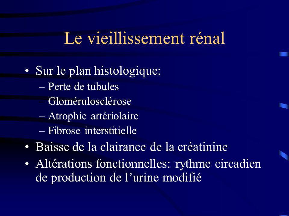 Le vieillissement rénal Sur le plan histologique: –Perte de tubules –Glomérulosclérose –Atrophie artériolaire –Fibrose interstitielle Baisse de la cla