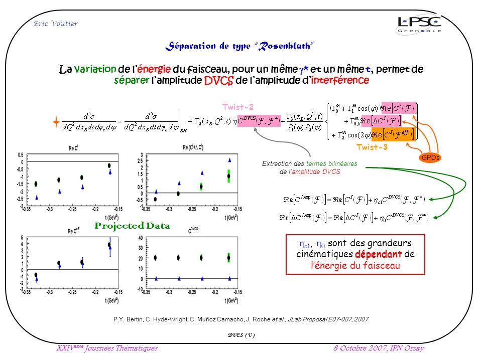 XXIV ème Journées Thématiques8 Octobre 2007, IPN Orsay Eric Voutier Séparation de type Rosenbluth Projected Data c1, 0 sont des grandeurs cinématiques dépendant de lénergie du faisceau P.Y.