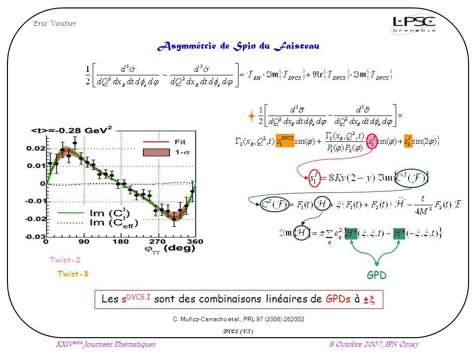 XXIV ème Journées Thématiques8 Octobre 2007, IPN Orsay Eric Voutier Asymmétrie de Spin du Faisceau GPD Les s DVCS,I sont des combinaisons linéaires de GPDs à ± DVCS (VI) Twist-2 Twist-3 C.