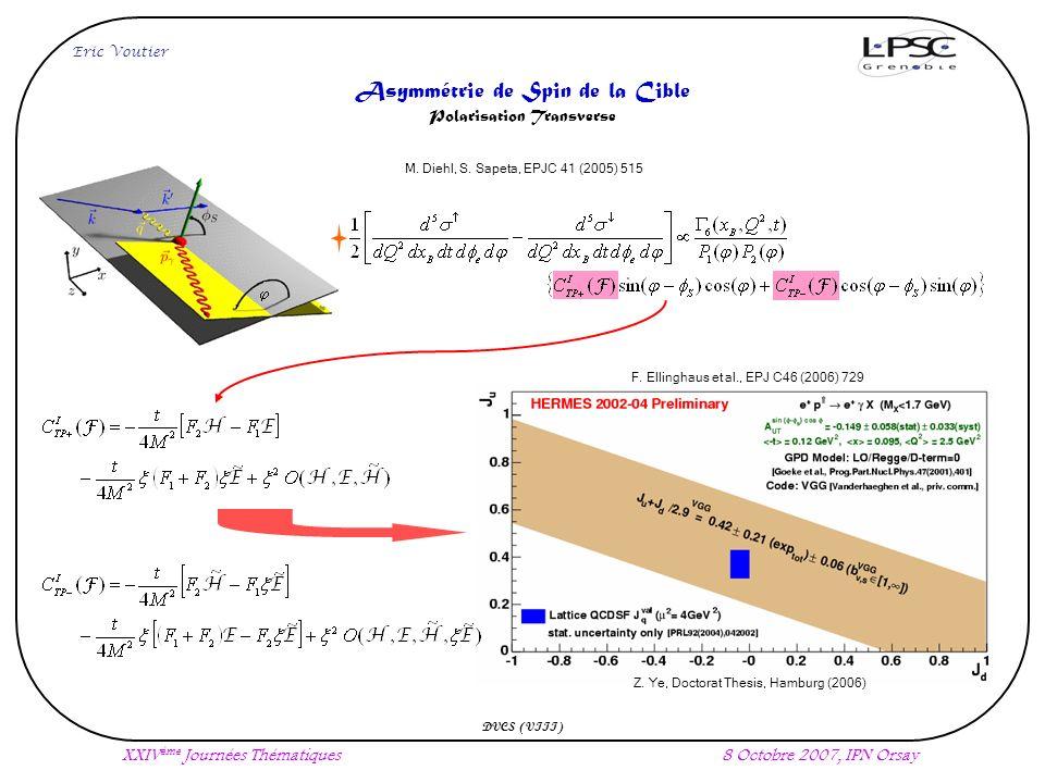 Eric Voutier XXIV ème Journées Thématiques8 Octobre 2007, IPN Orsay DVCS (VIII) Asymmétrie de Spin de la Cible Polarisation Transverse F.