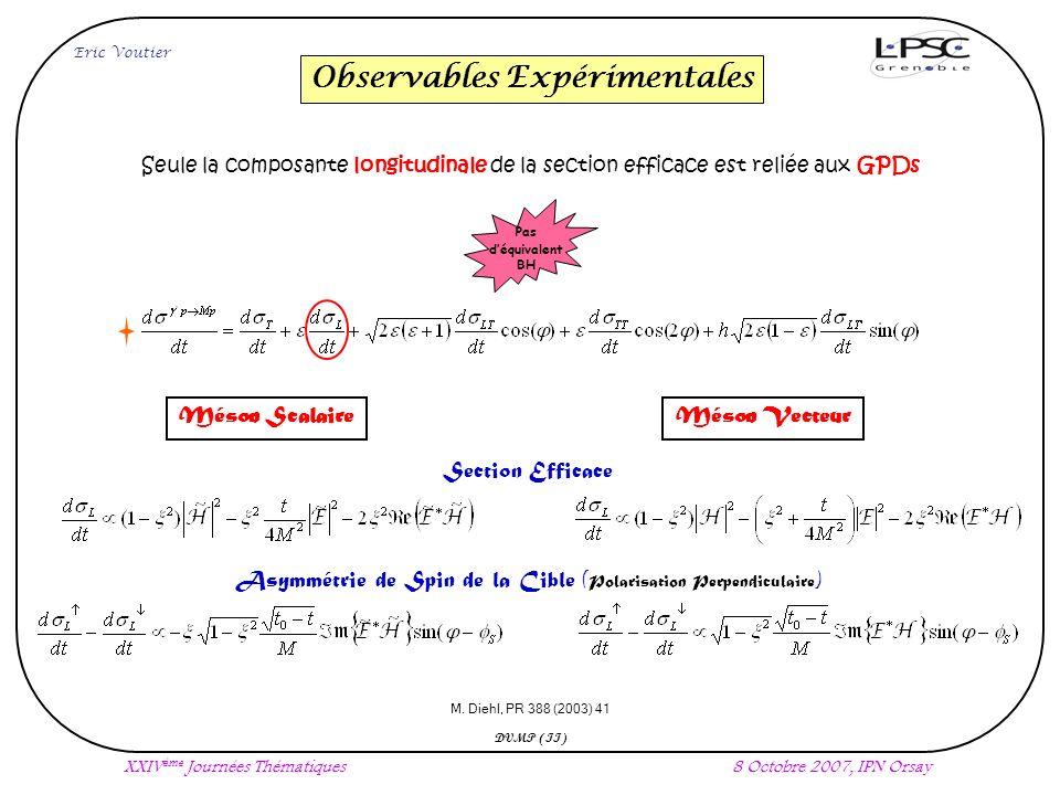 Eric Voutier XXIV ème Journées Thématiques8 Octobre 2007, IPN Orsay DVMP (II) Observables Expérimentales Seule la composante longitudinale de la section efficace est reliée aux GPDs Méson VecteurMéson Scalaire Pas déquivalent BH M.