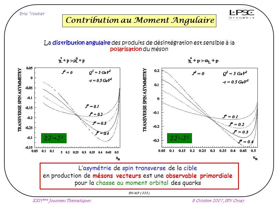 Eric Voutier XXIV ème Journées Thématiques8 Octobre 2007, IPN Orsay DVMP (III) Contribution au Moment Angulaire La distribution angulaire des produits de désintégration est sensible à la polarisation du méson 2J u +J d 2J u -J d Lasymétrie de spin transverse de la cible en production de mésons vecteurs est une observable primordiale pour la chasse au moment orbital des quarks