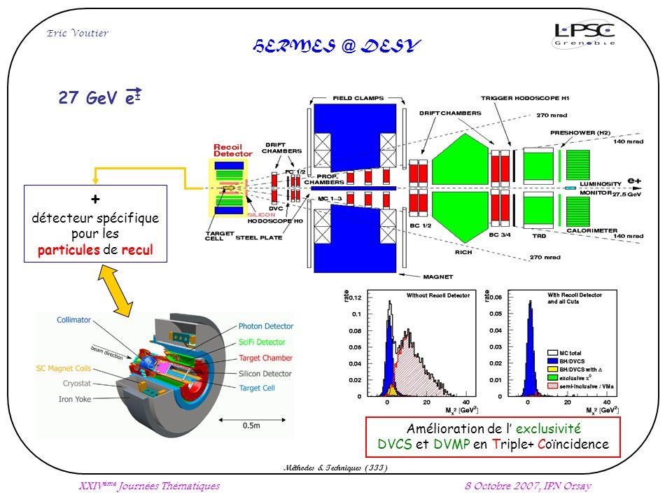 + détecteur spécifique pour les particules de recul Amélioration de l exclusivité DVCS et DVMP en Triple+ Coïncidence HERMES @ DESY Eric Voutier XXIV ème Journées Thématiques8 Octobre 2007, IPN Orsay Méthodes & Techniques (III) 27 GeV e ±