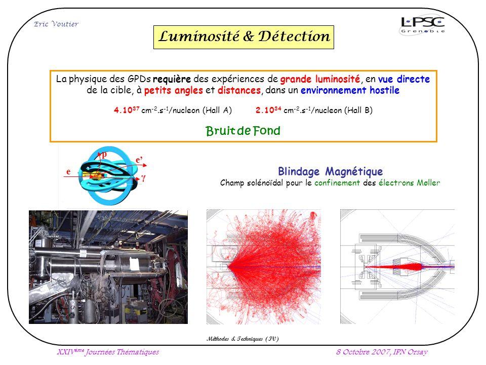 Eric Voutier Méthodes & Techniques (IV) XXIV ème Journées Thématiques8 Octobre 2007, IPN Orsay Luminosité & Détection La physique des GPDs requière des expériences de grande luminosité, en vue directe de la cible, à petits angles et distances, dans un environnement hostile 4.10 37 cm -2.s -1 /nucleon (Hall A) 2.10 34 cm -2.s -1 /nucleon (Hall B) Bruit de Fond Blindage Magnétique Champ solénoïdal pour le confinement des électrons Møller e e p γ