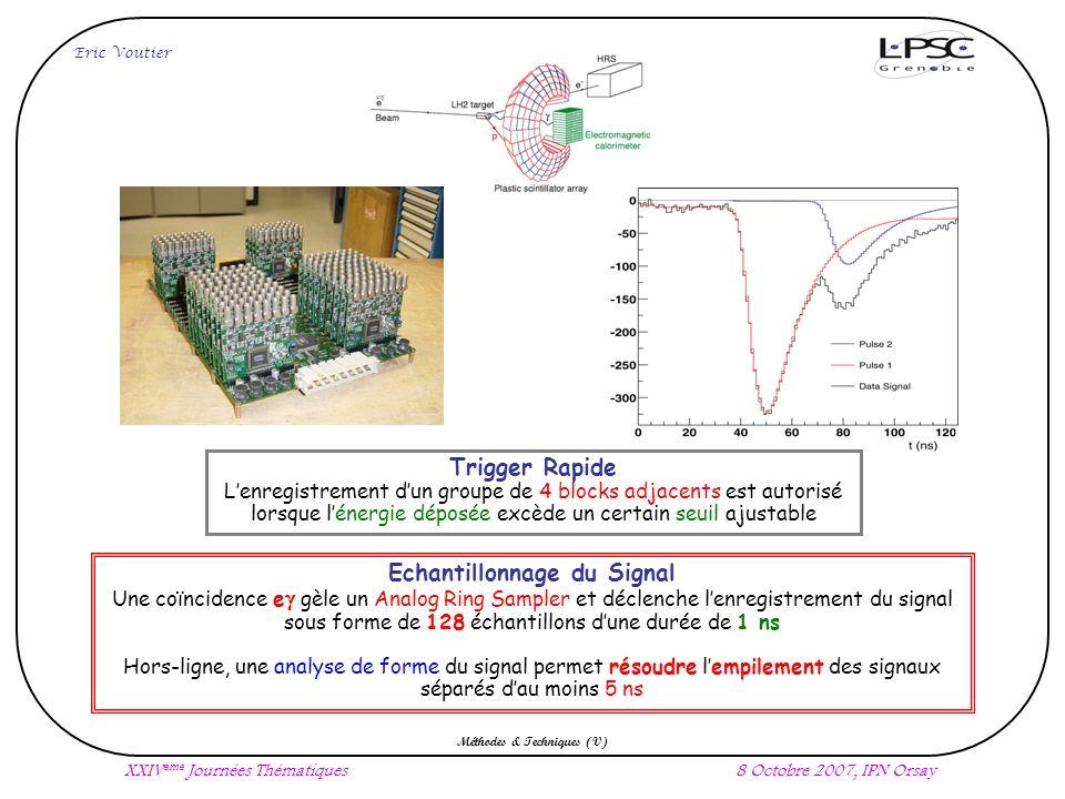 Eric Voutier XXIV ème Journées Thématiques8 Octobre 2007, IPN Orsay Méthodes & Techniques (V) Echantillonnage du Signal Une coïncidence e gèle un Analog Ring Sampler et déclenche lenregistrement du signal sous forme de 128 échantillons dune durée de 1 ns Hors-ligne, une analyse de forme du signal permet résoudre lempilement des signaux séparés dau moins 5 ns Trigger Rapide Lenregistrement dun groupe de 4 blocks adjacents est autorisé lorsque lénergie déposée excède un certain seuil ajustable