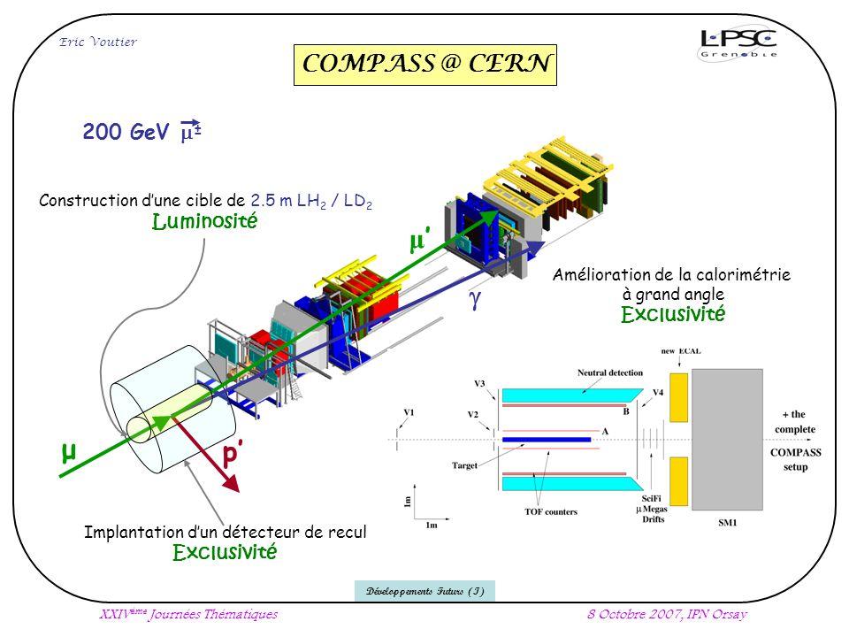 μ p μ Eric Voutier Développements Futurs (I) XXIV ème Journées Thématiques8 Octobre 2007, IPN Orsay COMPASS @ CERN Amélioration de la calorimétrie à grand angle Exclusivité Construction dune cible de 2.5 m LH 2 / LD 2 Luminosité 200 GeV ± Implantation dun détecteur de recul Exclusivité