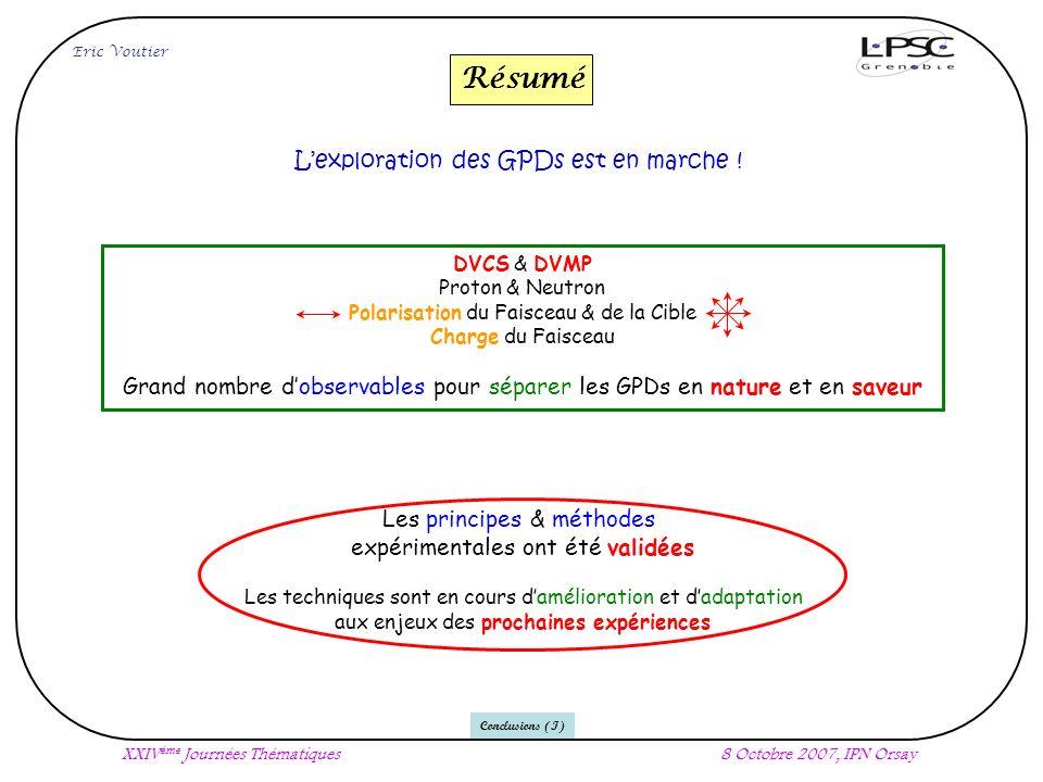 Résumé Eric Voutier Conclusions (I) XXIV ème Journées Thématiques8 Octobre 2007, IPN Orsay DVCS & DVMP Proton & Neutron Polarisation du Faisceau & de la Cible Charge du Faisceau Grand nombre dobservables pour séparer les GPDs en nature et en saveur Lexploration des GPDs est en marche .