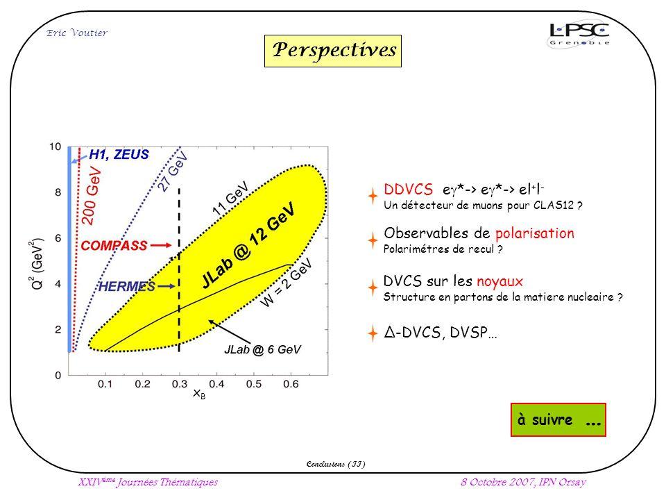 Eric Voutier Perspectives Conclusions (II) XXIV ème Journées Thématiques8 Octobre 2007, IPN Orsay xBxB DDVCS e *-> e *-> el + l - Un détecteur de muons pour CLAS12 .