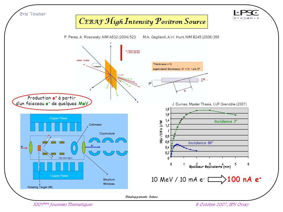 C EBAF H igh I ntensity P ositron S ource Eric Voutier Développements Futurs XXIV ème Journées Thématiques8 Octobre 2007, IPN Orsay P.