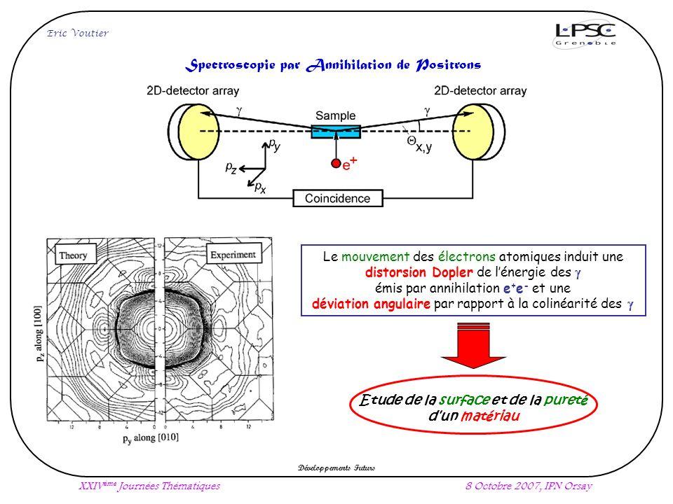 Eric Voutier XXIV ème Journées Thématiques8 Octobre 2007, IPN Orsay Spectroscopie par Annihilation de Positrons Développements Futurs Le mouvement des électrons atomiques induit une distorsion Dopler de lénergie des émis par annihilation e + e - et une déviation angulaire par rapport à la colinéarité des Etude de la surface et de la puret é d un mat é riau