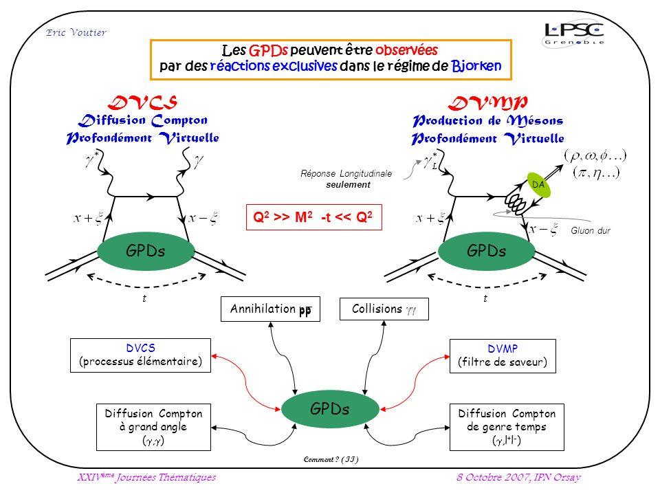 Les GPDs peuvent être observées par des réactions exclusives dans le régime de Bjorken GPDs DVCS Diffusion Compton Profondément Virtuelle Diffusion Compton à grand angle (, ) DVCS (processus élémentaire) DVMP (filtre de saveur) Diffusion Compton de genre temps (,l + l - ) Annihilation pp Collisions GPDs DVMP Production de Mésons Profondément Virtuelle GPDs DA Réponse Longitudinale seulement Gluon dur Q 2 >> M 2 -t << Q 2 Eric Voutier XXIV ème Journées Thématiques8 Octobre 2007, IPN Orsay Comment .