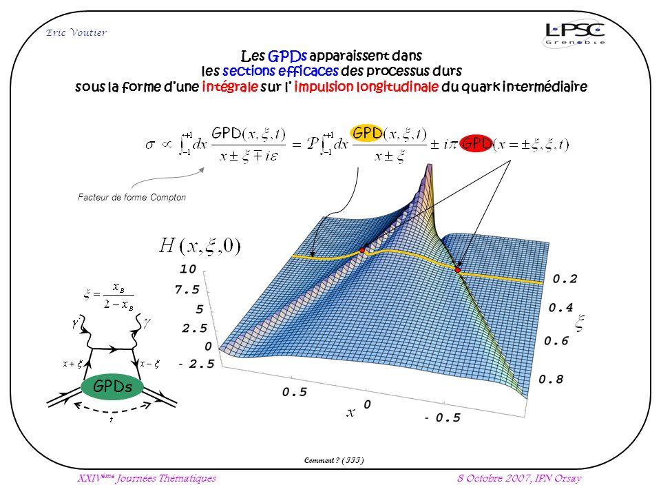 Les GPDs apparaissent dans les sections efficaces des processus durs sous la forme dune intégrale sur l impulsion longitudinale du quark intermédiaire Eric Voutier XXIV ème Journées Thématiques8 Octobre 2007, IPN Orsay GPDs Comment .