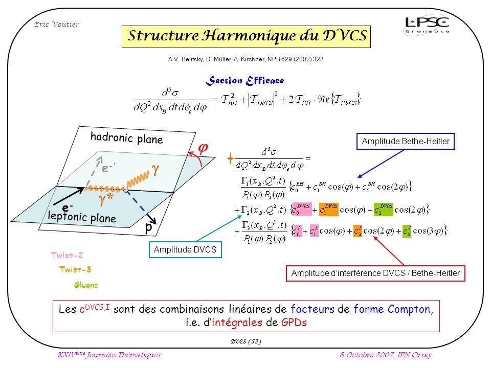 leptonic plane Amplitude Bethe-Heitler Amplitude dinterférence DVCS / Bethe-Heitler Amplitude DVCS Gluons Twist-2 Twist-3 Structure Harmonique du DVCS A.V.