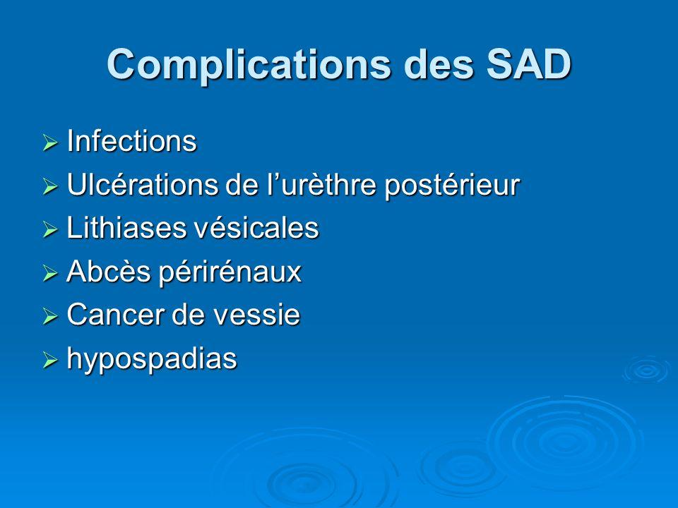 Complications des SAD Infections Infections Ulcérations de lurèthre postérieur Ulcérations de lurèthre postérieur Lithiases vésicales Lithiases vésicales Abcès périrénaux Abcès périrénaux Cancer de vessie Cancer de vessie hypospadias hypospadias