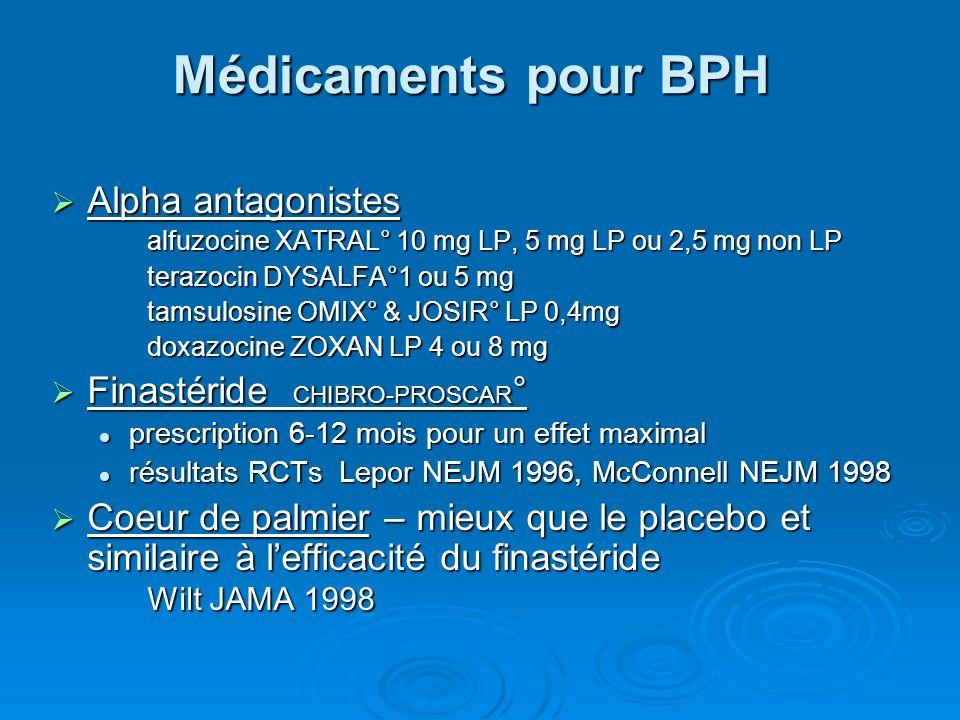 Médicaments pour BPH Alpha antagonistes Alpha antagonistes alfuzocine XATRAL° 10 mg LP, 5 mg LP ou 2,5 mg non LP terazocin DYSALFA°1 ou 5 mg tamsulosine OMIX° & JOSIR° LP 0,4mg doxazocine ZOXAN LP 4 ou 8 mg Finastéride CHIBRO-PROSCAR ° Finastéride CHIBRO-PROSCAR ° prescription 6-12 mois pour un effet maximal prescription 6-12 mois pour un effet maximal résultats RCTs Lepor NEJM 1996, McConnell NEJM 1998 résultats RCTs Lepor NEJM 1996, McConnell NEJM 1998 Coeur de palmier – mieux que le placebo et similaire à lefficacité du finastéride Wilt JAMA 1998 Coeur de palmier – mieux que le placebo et similaire à lefficacité du finastéride Wilt JAMA 1998