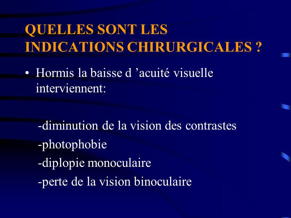 QUELLES SONT LES INDICATIONS CHIRURGICALES ? Hormis la baisse d acuité visuelle interviennent: -diminution de la vision des contrastes -photophobie -d