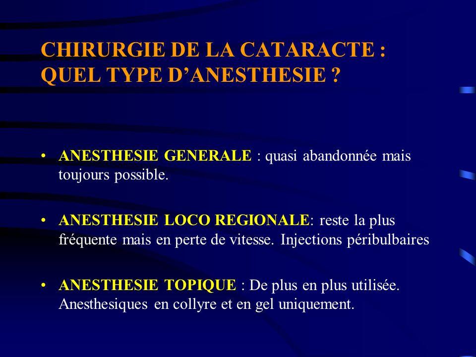 CHIRURGIE DE LA CATARACTE : QUEL TYPE DANESTHESIE ? ANESTHESIE GENERALE : quasi abandonnée mais toujours possible. ANESTHESIE LOCO REGIONALE: reste la
