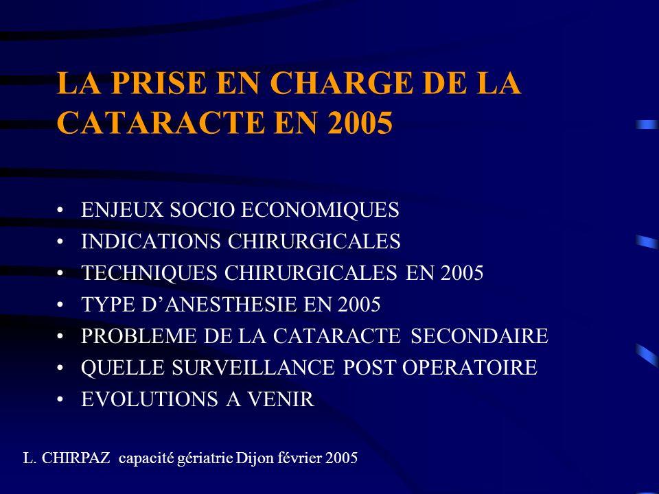 LA PRISE EN CHARGE DE LA CATARACTE EN 2005 ENJEUX SOCIO ECONOMIQUES INDICATIONS CHIRURGICALES TECHNIQUES CHIRURGICALES EN 2005 TYPE DANESTHESIE EN 200