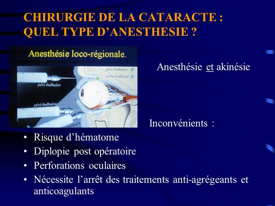 CHIRURGIE DE LA CATARACTE : QUEL TYPE DANESTHESIE ? Anesthésie et akinésie Inconvénients : Risque dhématome Diplopie post opératoire Perforations ocul
