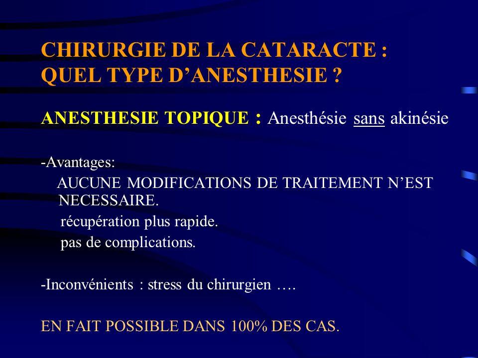 CHIRURGIE DE LA CATARACTE : QUEL TYPE DANESTHESIE ? ANESTHESIE TOPIQUE : Anesthésie sans akinésie -Avantages: AUCUNE MODIFICATIONS DE TRAITEMENT NEST