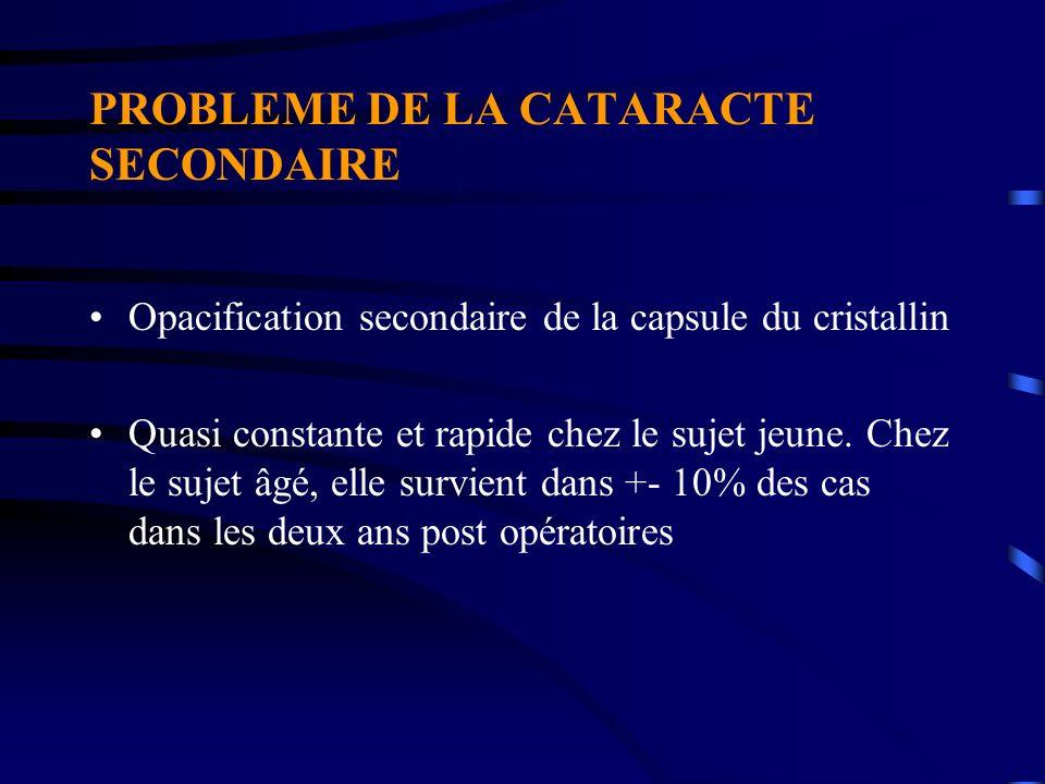 PROBLEME DE LA CATARACTE SECONDAIRE Opacification secondaire de la capsule du cristallin Quasi constante et rapide chez le sujet jeune. Chez le sujet