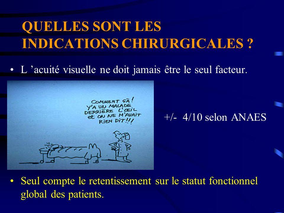 QUELLES SONT LES INDICATIONS CHIRURGICALES ? L acuité visuelle ne doit jamais être le seul facteur. +/- 4/10 selon ANAES Seul compte le retentissement