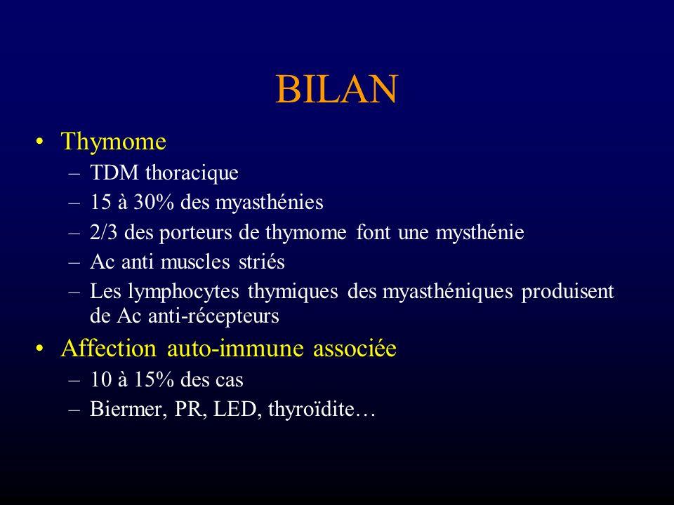 BILAN Thymome –TDM thoracique –15 à 30% des myasthénies –2/3 des porteurs de thymome font une mysthénie –Ac anti muscles striés –Les lymphocytes thymi