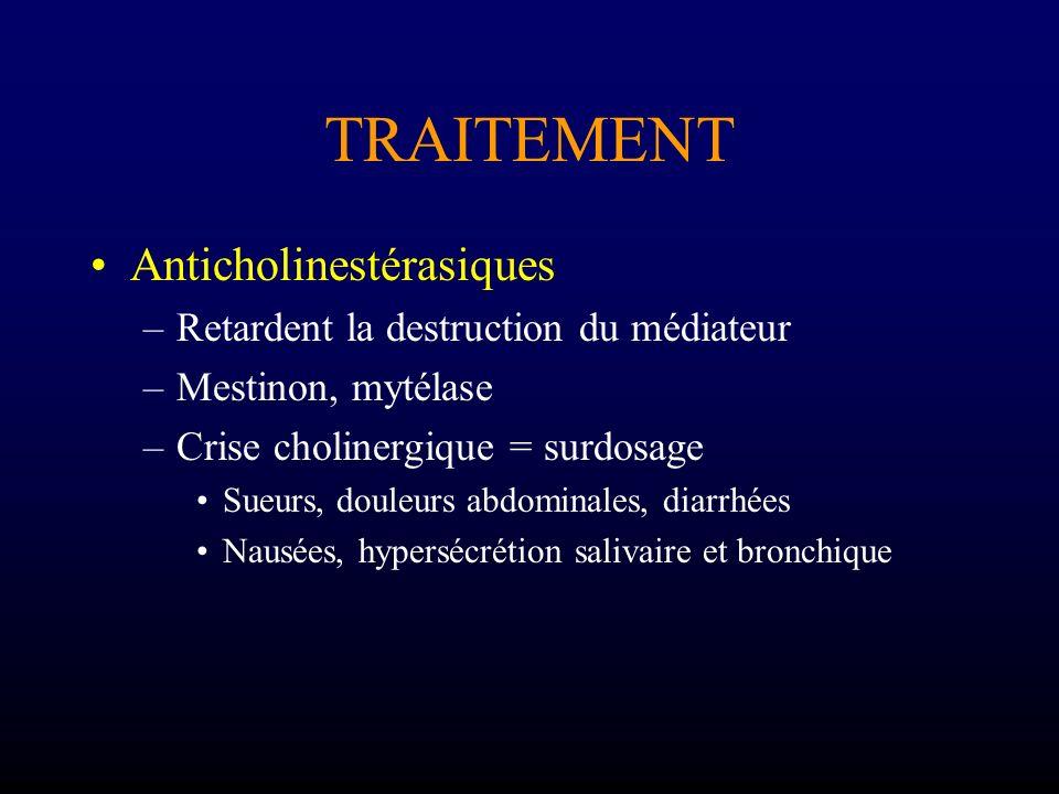 TRAITEMENT Anticholinestérasiques –Retardent la destruction du médiateur –Mestinon, mytélase –Crise cholinergique = surdosage Sueurs, douleurs abdomin