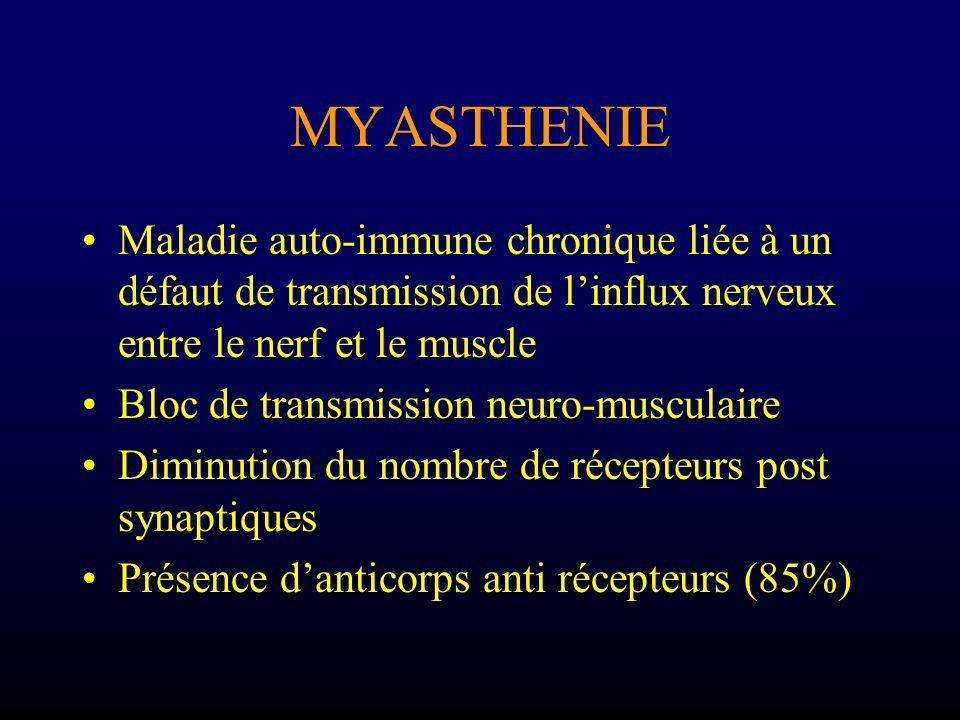 TRAITEMENT Anticholinestérasiques –Retardent la destruction du médiateur –Mestinon, mytélase –Crise cholinergique = surdosage Sueurs, douleurs abdominales, diarrhées Nausées, hypersécrétion salivaire et bronchique