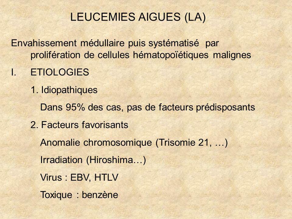 LEUCEMIES AIGUES (LA) Envahissement médullaire puis systématisé par prolifération de cellules hématopoïétiques malignes I.ETIOLOGIES 1. Idiopathiques