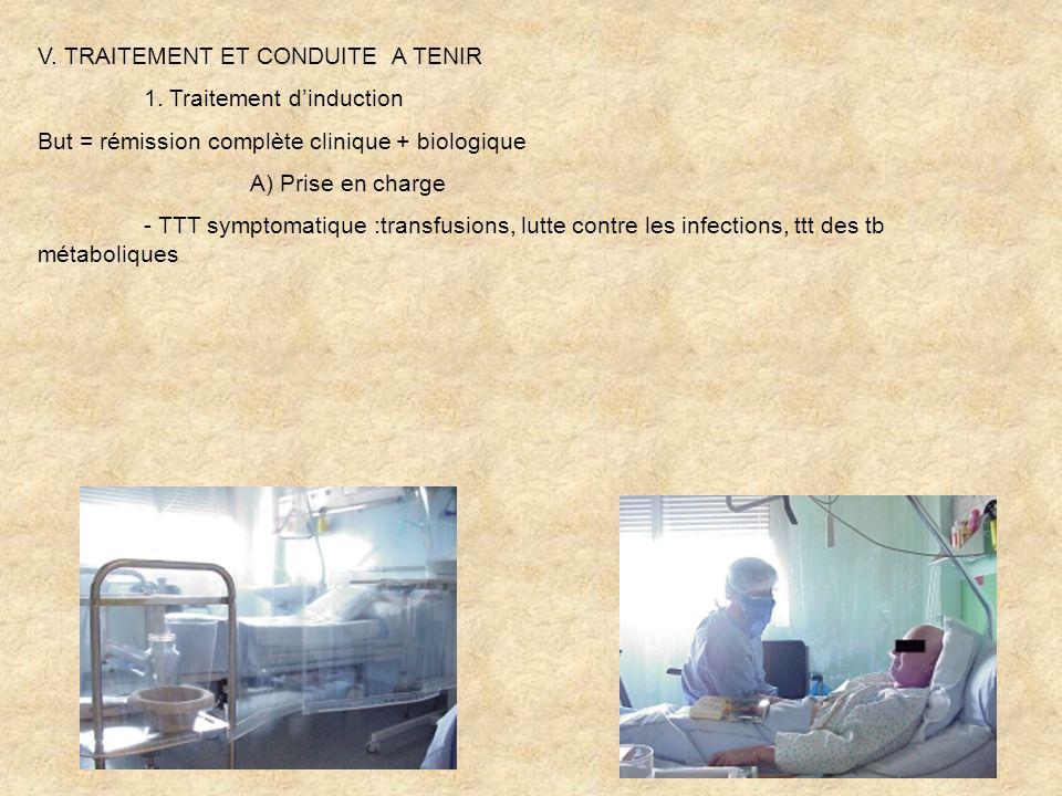 V. TRAITEMENT ET CONDUITE A TENIR 1. Traitement dinduction But = rémission complète clinique + biologique A) Prise en charge - TTT symptomatique :tran