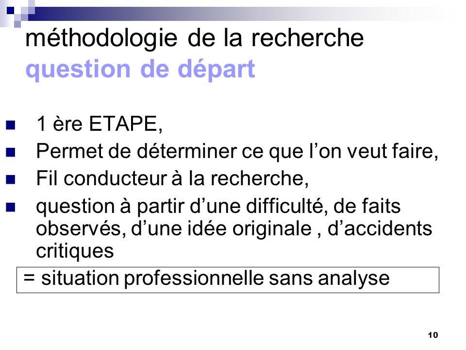 10 méthodologie de la recherche question de départ 1 ère ETAPE, Permet de déterminer ce que lon veut faire, Fil conducteur à la recherche, question à