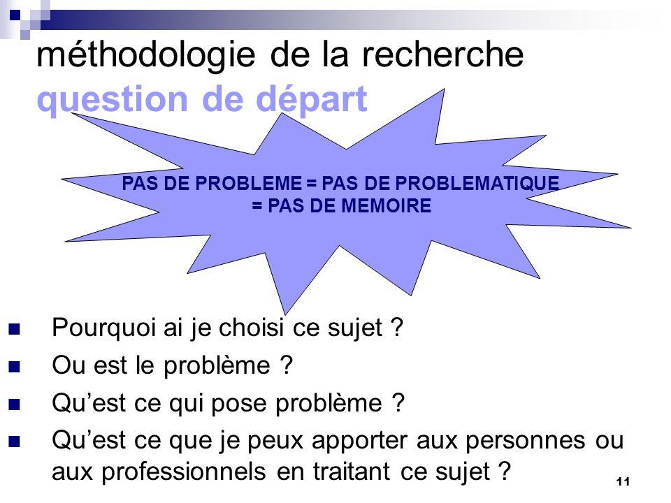 11 méthodologie de la recherche question de départ Pourquoi ai je choisi ce sujet ? Ou est le problème ? Quest ce qui pose problème ? Quest ce que je