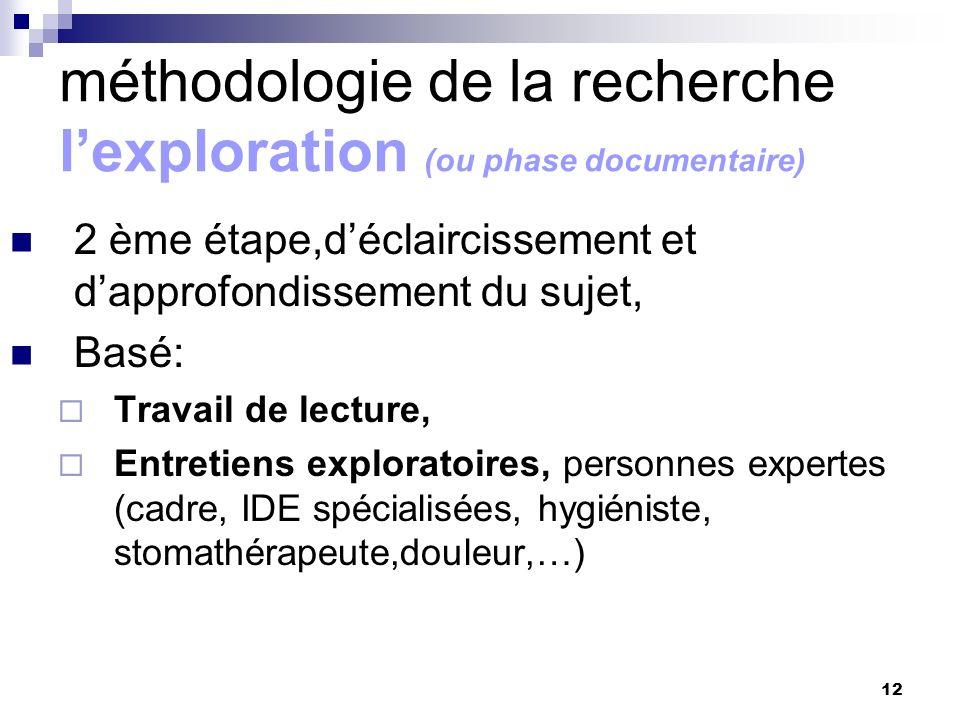 12 méthodologie de la recherche lexploration (ou phase documentaire) 2 ème étape,déclaircissement et dapprofondissement du sujet, Basé: Travail de lec