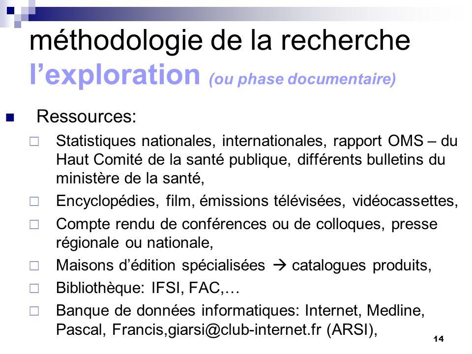 14 méthodologie de la recherche lexploration (ou phase documentaire) Ressources: Statistiques nationales, internationales, rapport OMS – du Haut Comit
