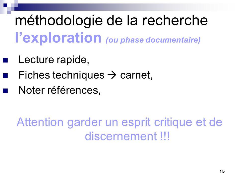 15 méthodologie de la recherche lexploration (ou phase documentaire) Lecture rapide, Fiches techniques carnet, Noter références, Attention garder un e
