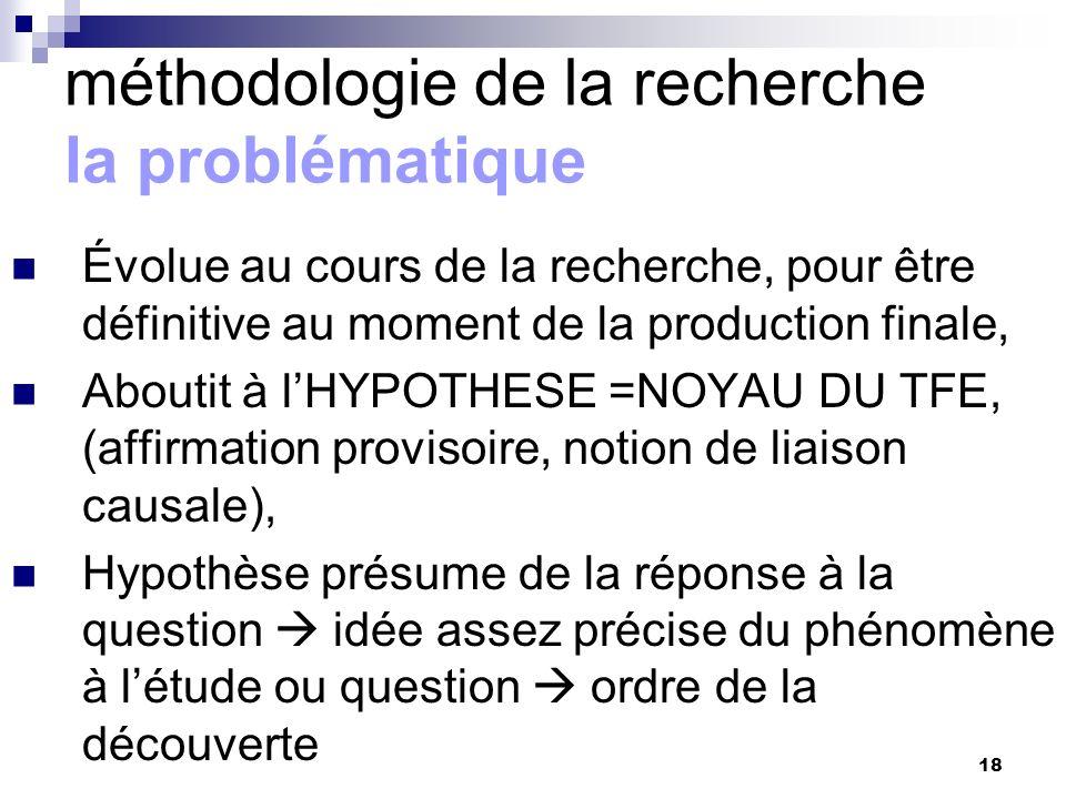 18 méthodologie de la recherche la problématique Évolue au cours de la recherche, pour être définitive au moment de la production finale, Aboutit à lH