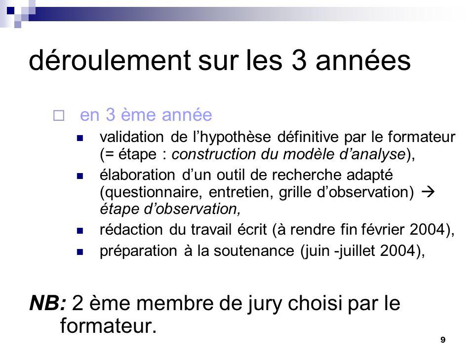 9 déroulement sur les 3 années en 3 ème année validation de lhypothèse définitive par le formateur (= étape : construction du modèle danalyse), élabor
