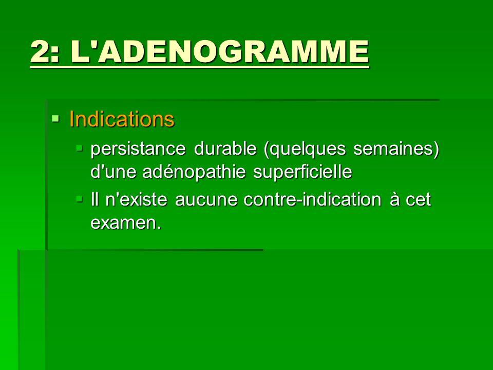 2: L'ADENOGRAMME Indications Indications persistance durable (quelques semaines) d'une adénopathie superficielle persistance durable (quelques semaine