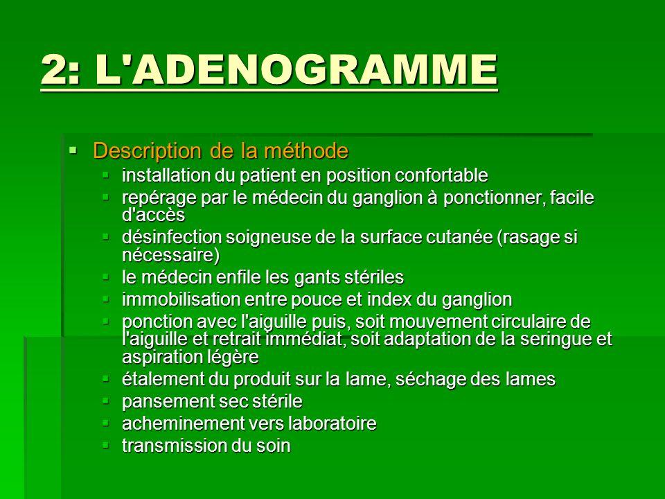 2: L'ADENOGRAMME Description de la méthode Description de la méthode installation du patient en position confortable installation du patient en positi