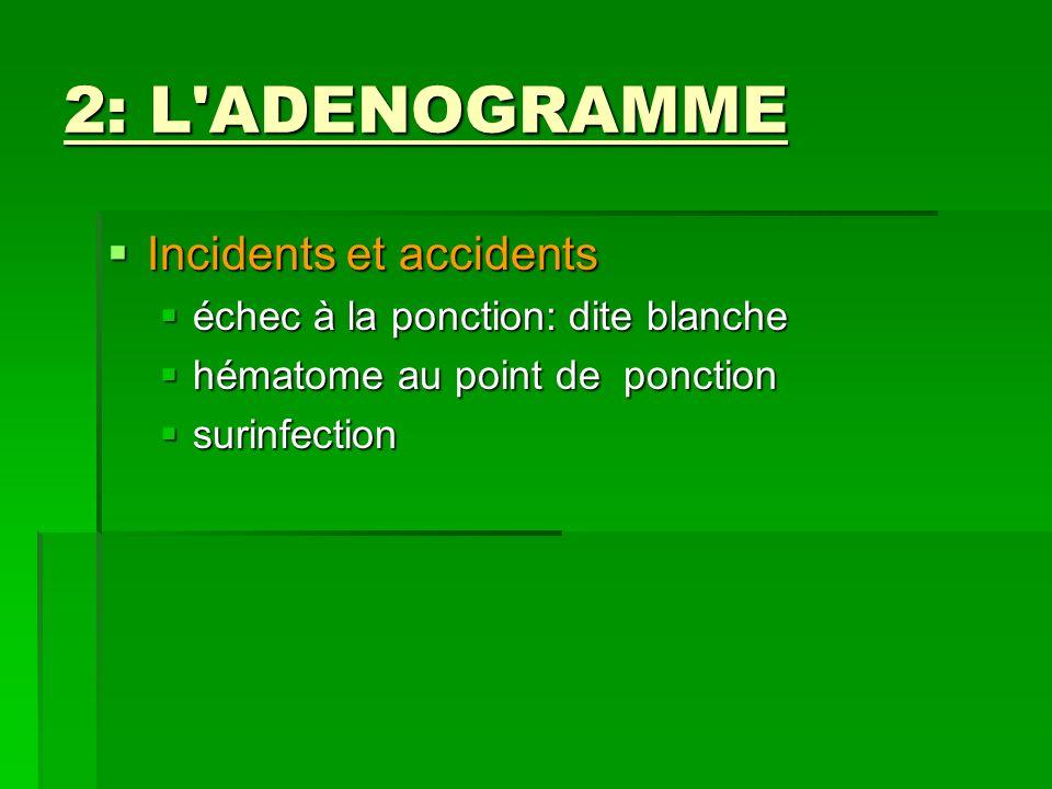 2: L'ADENOGRAMME Incidents et accidents Incidents et accidents échec à la ponction: dite blanche échec à la ponction: dite blanche hématome au point d