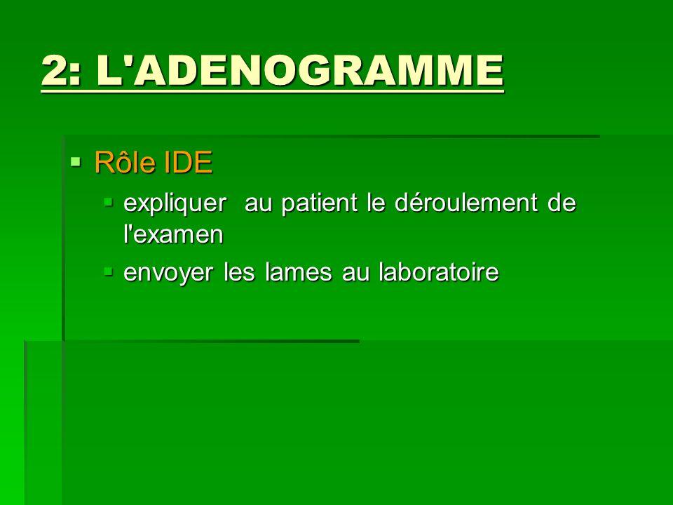 2: L'ADENOGRAMME Rôle IDE Rôle IDE expliquer au patient le déroulement de l'examen expliquer au patient le déroulement de l'examen envoyer les lames a