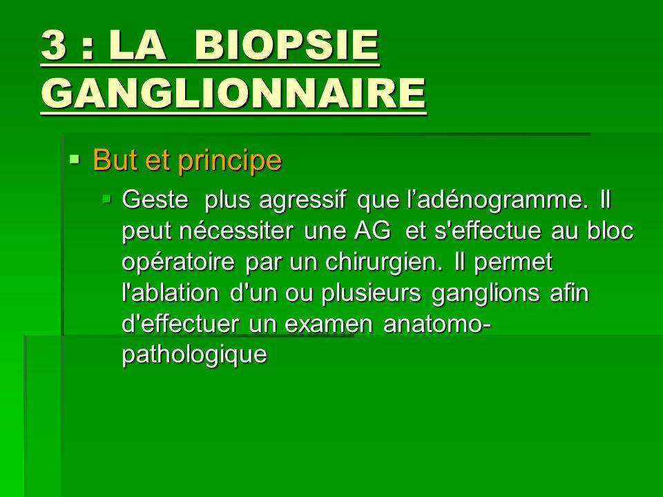 3 : LA BIOPSIE GANGLIONNAIRE But et principe But et principe Geste plus agressif que ladénogramme. Il peut nécessiter une AG et s'effectue au bloc opé