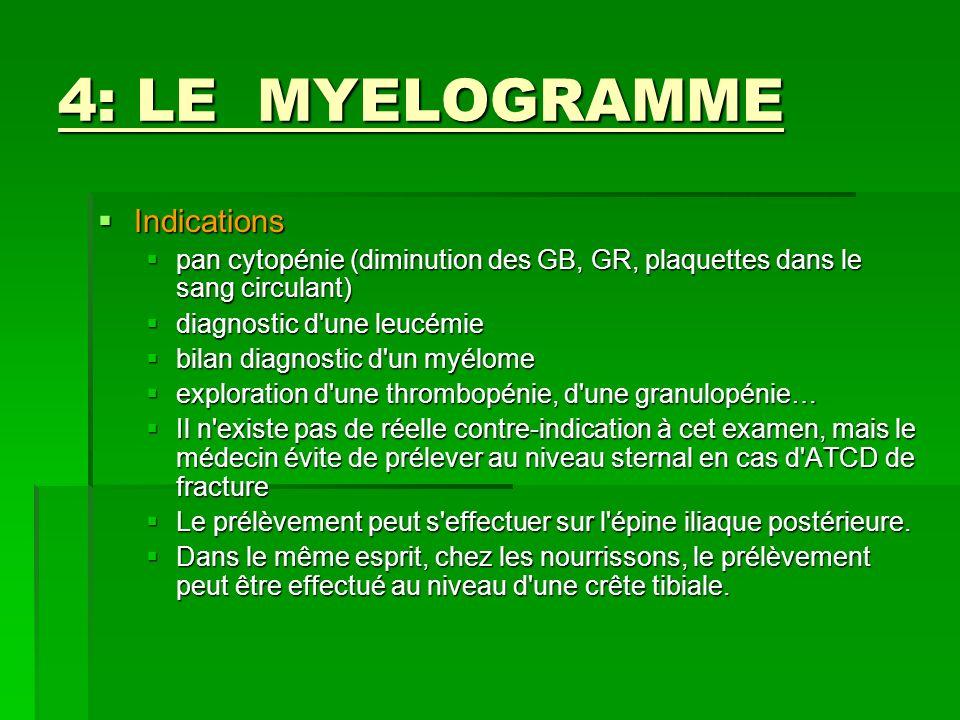 4: LE MYELOGRAMME Indications Indications pan cytopénie (diminution des GB, GR, plaquettes dans le sang circulant) pan cytopénie (diminution des GB, G
