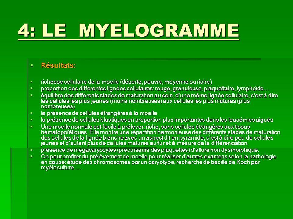 4: LE MYELOGRAMME Résultats: Résultats: richesse cellulaire de la moelle (déserte, pauvre, moyenne ou riche) richesse cellulaire de la moelle (déserte