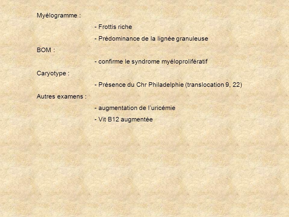 Myélogramme : - Frottis riche - Prédominance de la lignée granuleuse BOM : - confirme le syndrome myéloprolifératif Caryotype : - Présence du Chr Phil