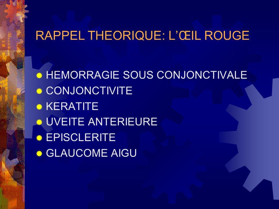 RAPPEL THEORIQUE: LŒIL ROUGE HEMORRAGIE SOUS CONJONCTIVALE CONJONCTIVITE KERATITE UVEITE ANTERIEURE EPISCLERITE GLAUCOME AIGU