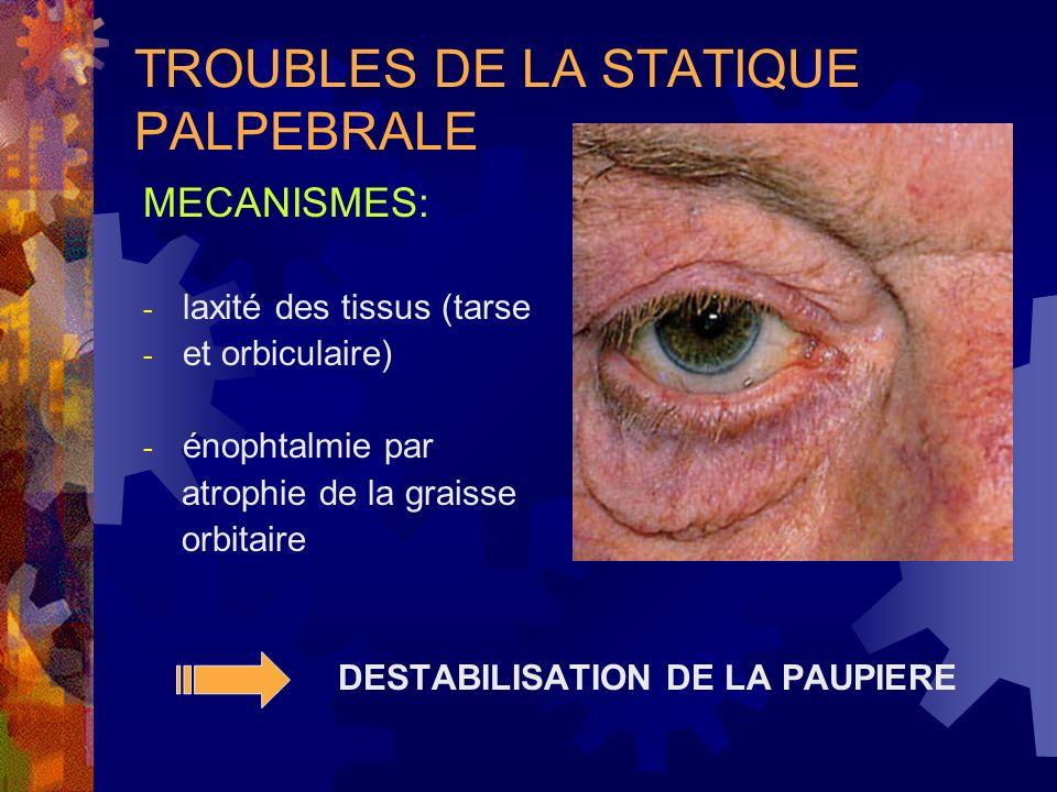 TROUBLES DE LA STATIQUE PALPEBRALE MECANISMES: - laxité des tissus (tarse - et orbiculaire) - énophtalmie par atrophie de la graisse orbitaire DESTABI